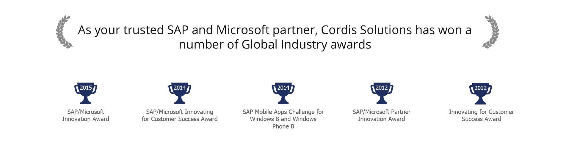 Cordis Solutions Awards